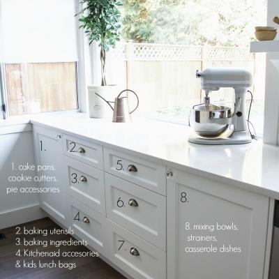 Kitchen Cupboard and Drawer Organization