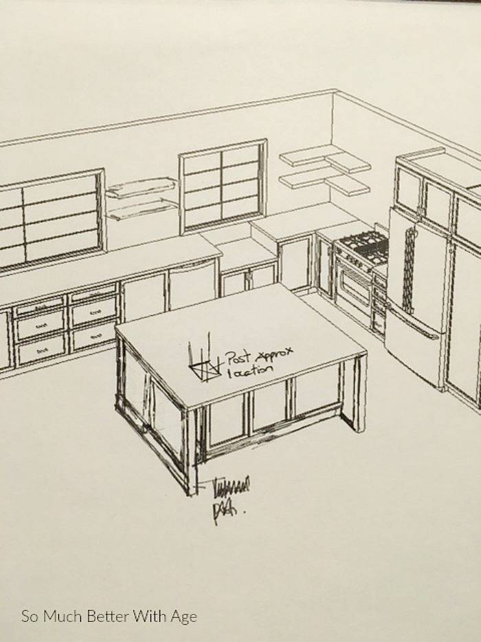 Sketches Kitchen Island Kitchen Models Kitchen Photography Kitchen Designs Kitchen